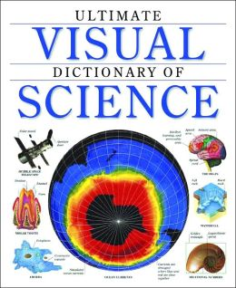 Science Publications